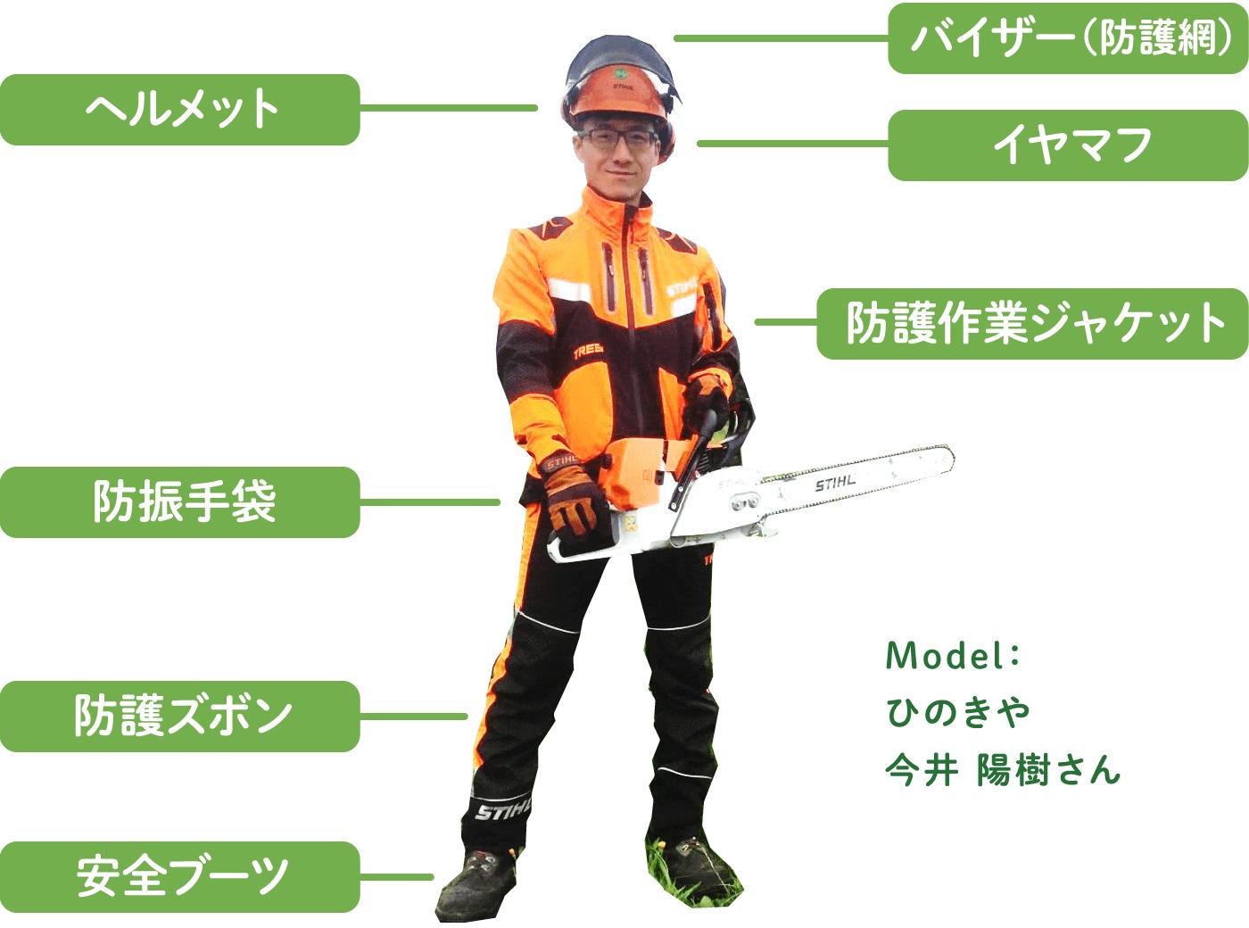 作業する人の装備品一覧 冬